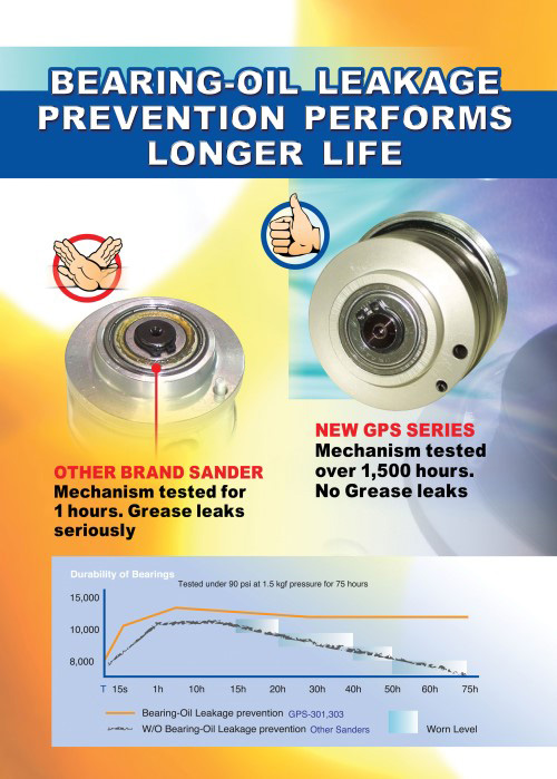 Bearing-Oil Leakage prevention performs longer life.