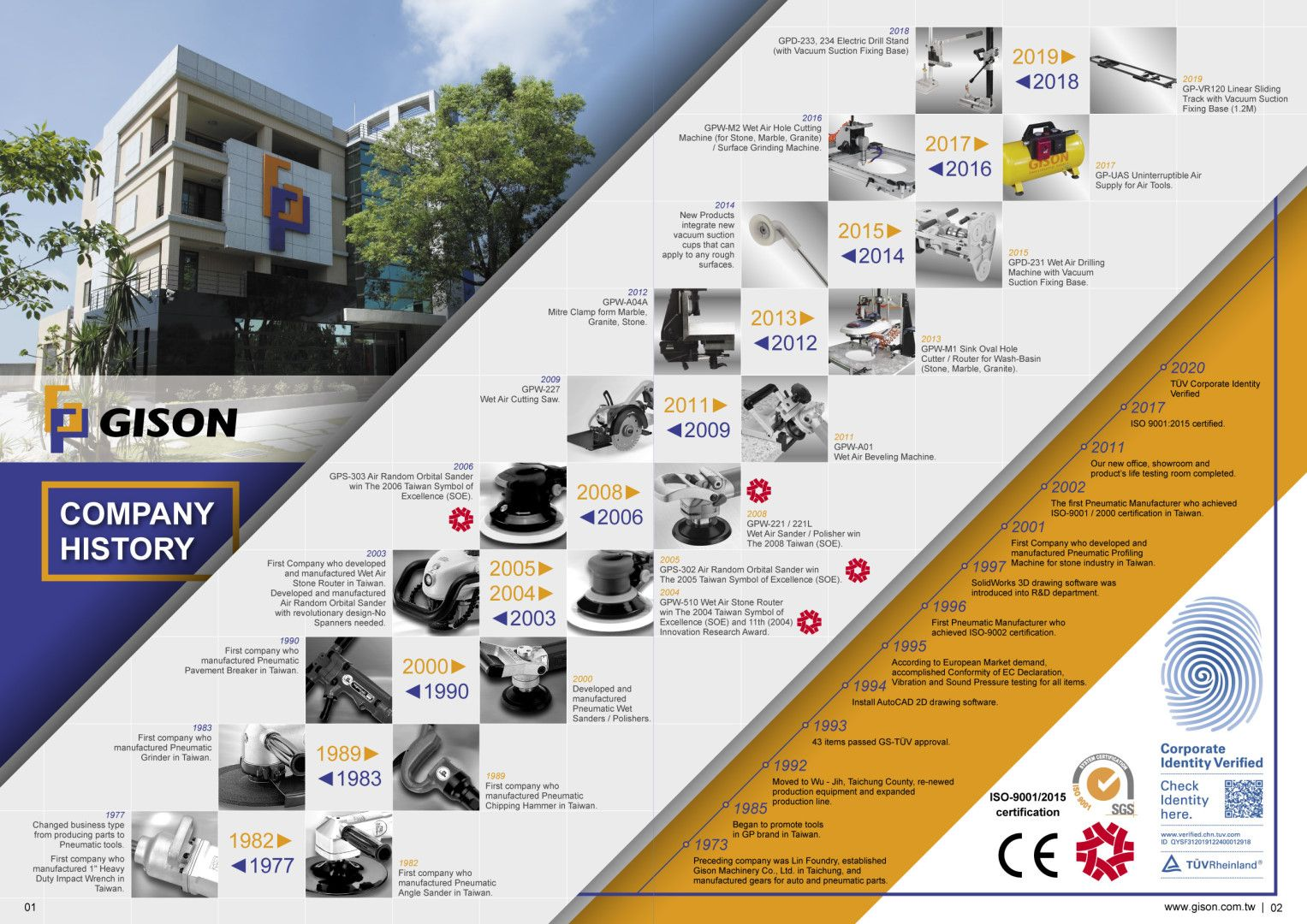 GISON's History | Air Tools